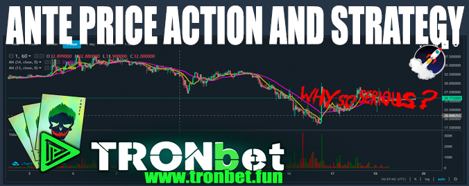 ANTE PRICE ACTION AND STRATEGY – VIDEO