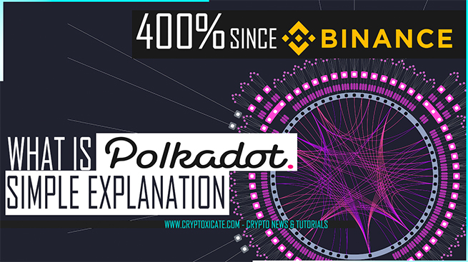 WHAT IS POLKA DOT –  SIMPLE EXPLANATION