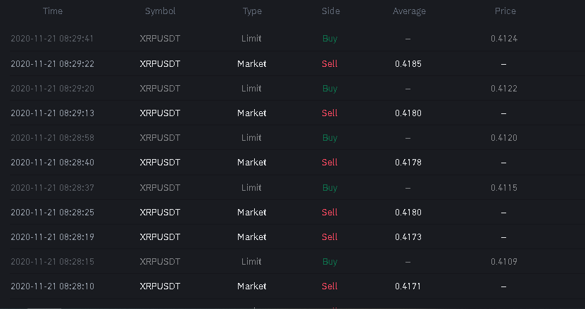 ETHEREUM leading the way as usual altcoinseason