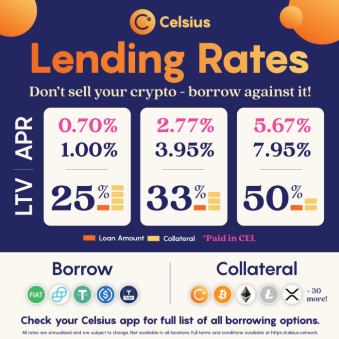 Celsius Network Crypto Loans on 2020