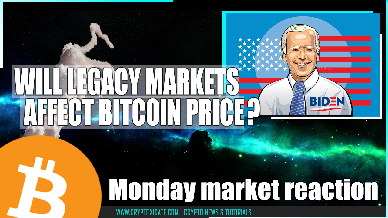 Bitcoin Price Action And Possible Reaction To Legacy Markets